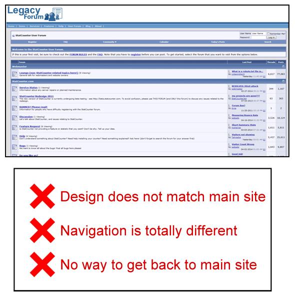 legacy_forum_problems